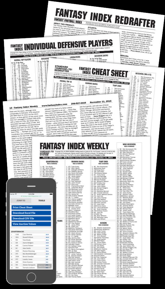 Fantasy Index